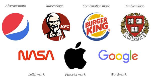 أنواع الشعارات
